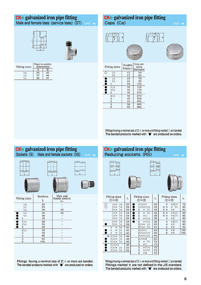 6  sc 1 st  MISUMI MEXICO & CK Fittings - Screw-in Type Malleable Cast Iron Pipe Fitting - T ...